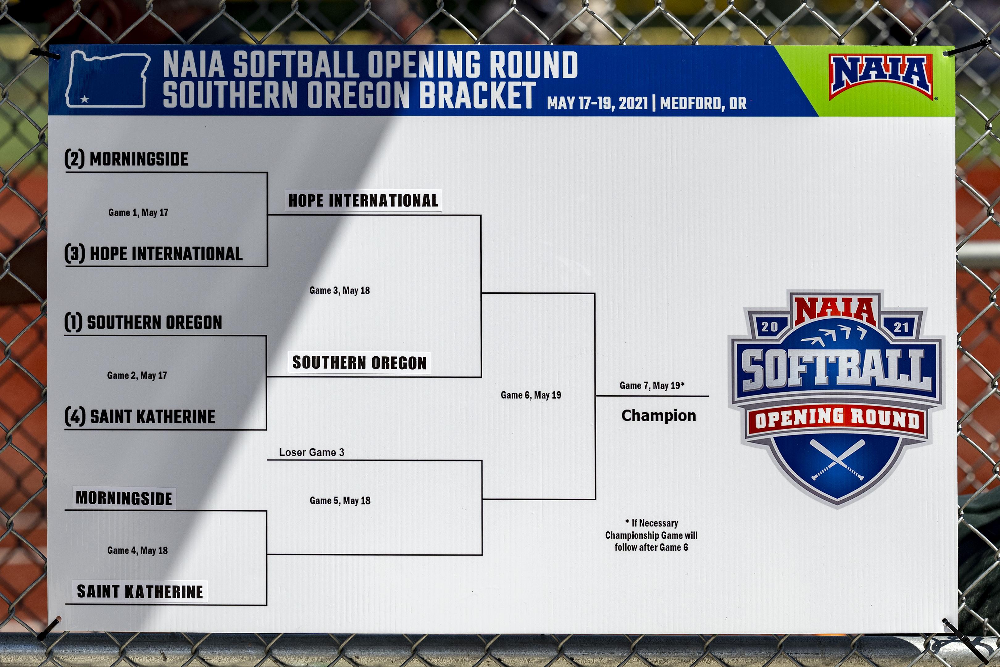 southern oregon softball bracket